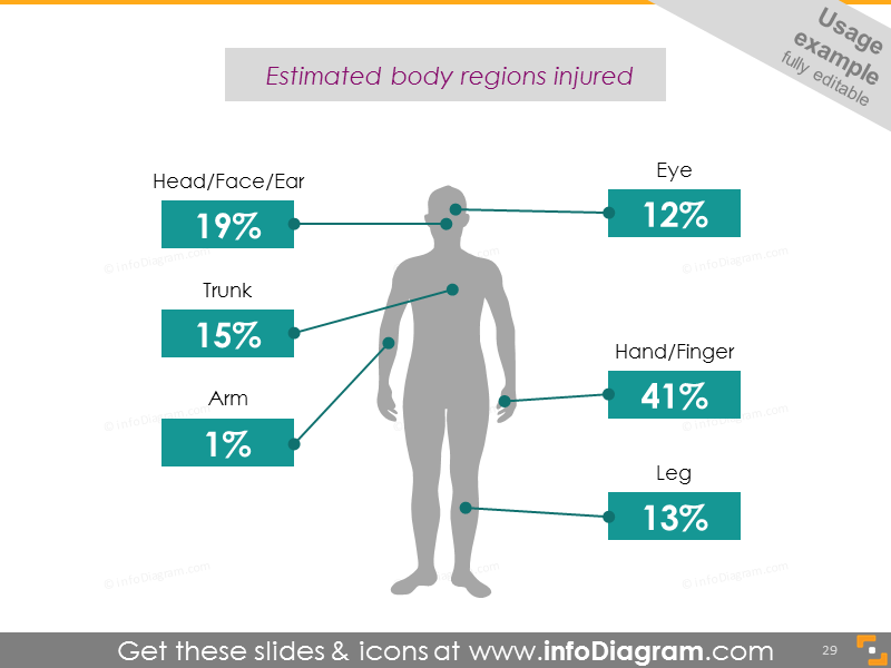 Awesome Flowchart & Diagram Visuals for Health Care - 170 ...