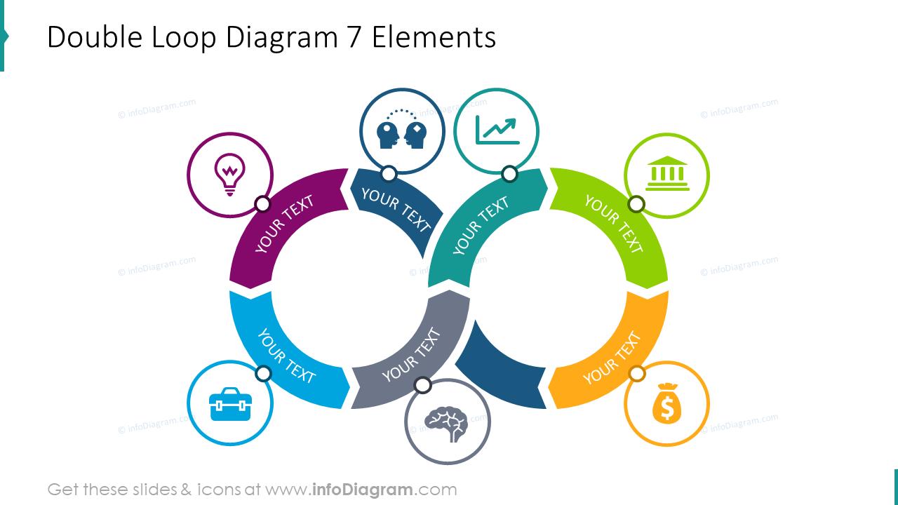 Double loop diagram for 7 elements