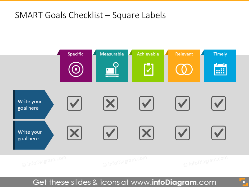 SMART goals checklist with square labels