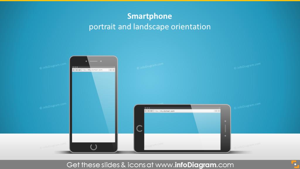 desktop screen ppt template Website App presentation smart TV watch device