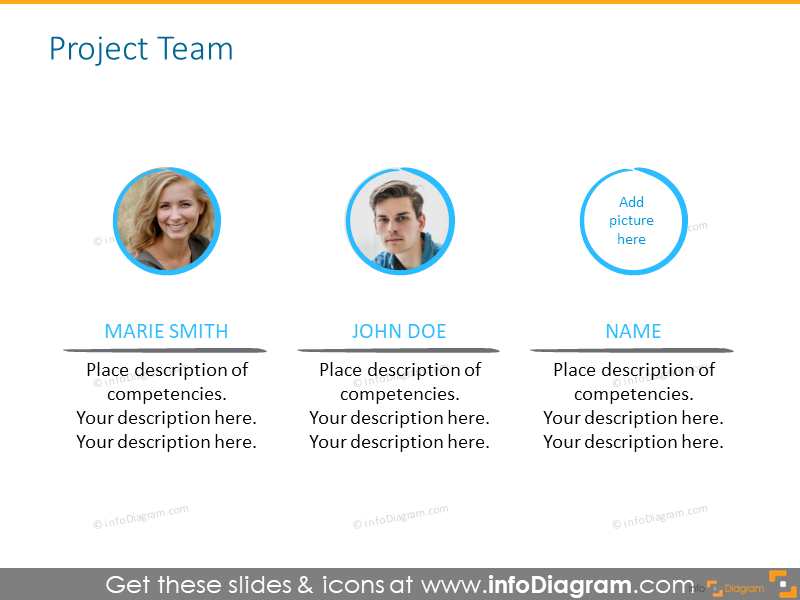 Project team slide illustrated with photos of the team members