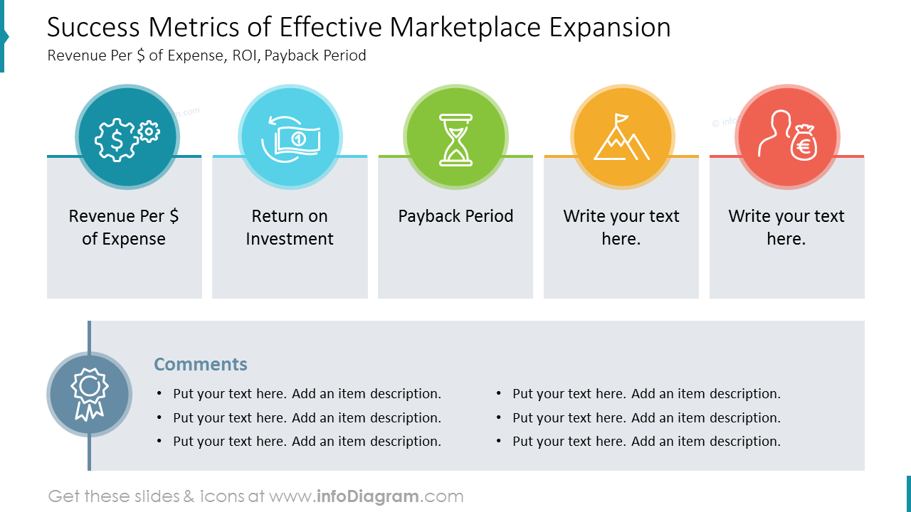 Success Metrics of Effective Marketplace Expansion