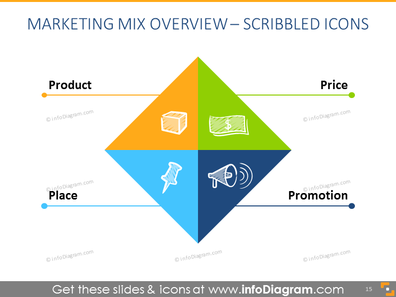 Scribbled Icons for Marketing Mix Overview