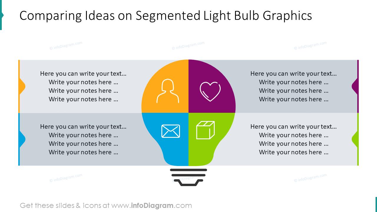 Segmented light bulb slide  showing ideas comparison