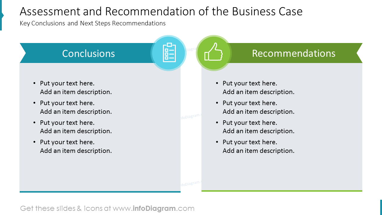 Assessment and Recommendation of the Business Case