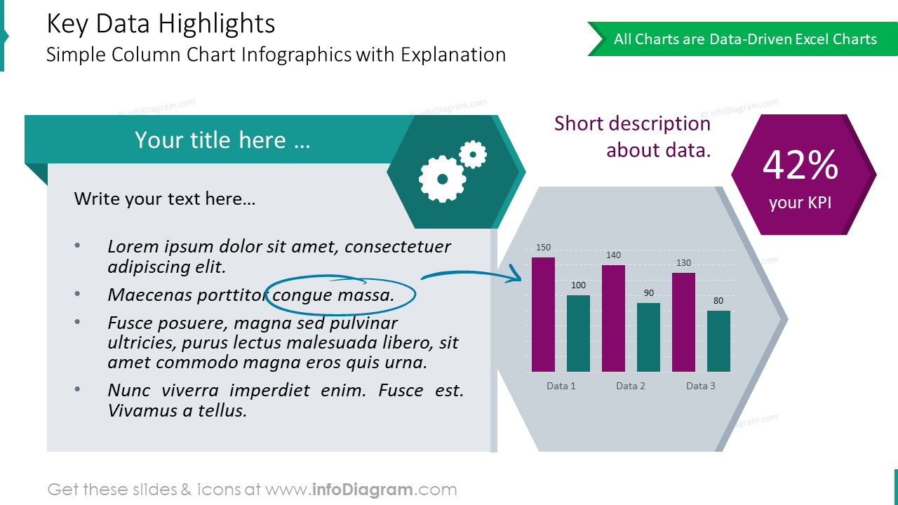 Key data highlights illustrated with simple column chart