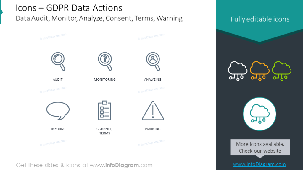 Data action outline symbols