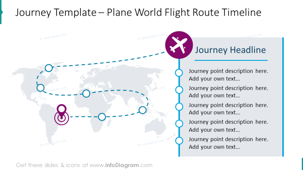 Route journey illustrated with plane graphics on a world map