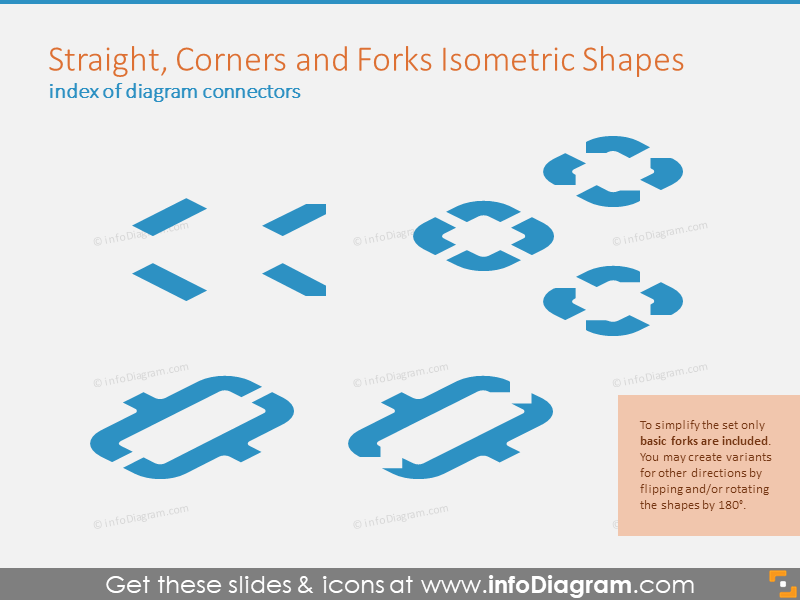 Straight, Corners and Forks Isometric 3D Shapes