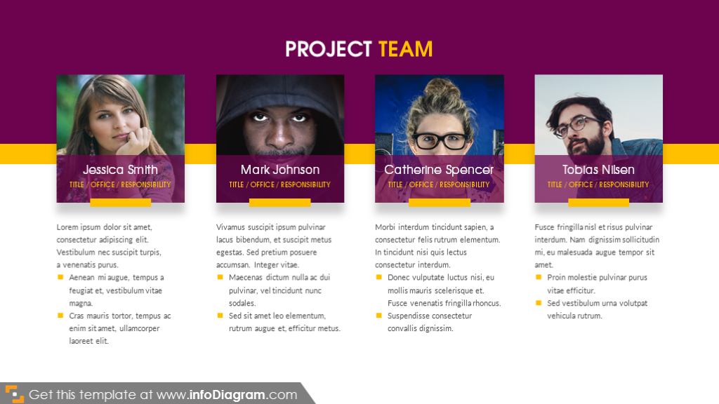 Startup project team