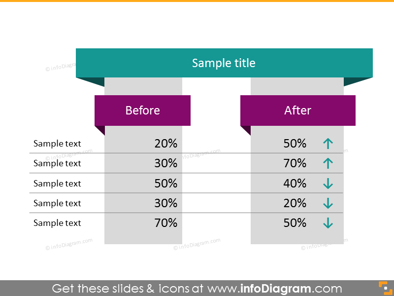 vertical comparison diagram infographics template