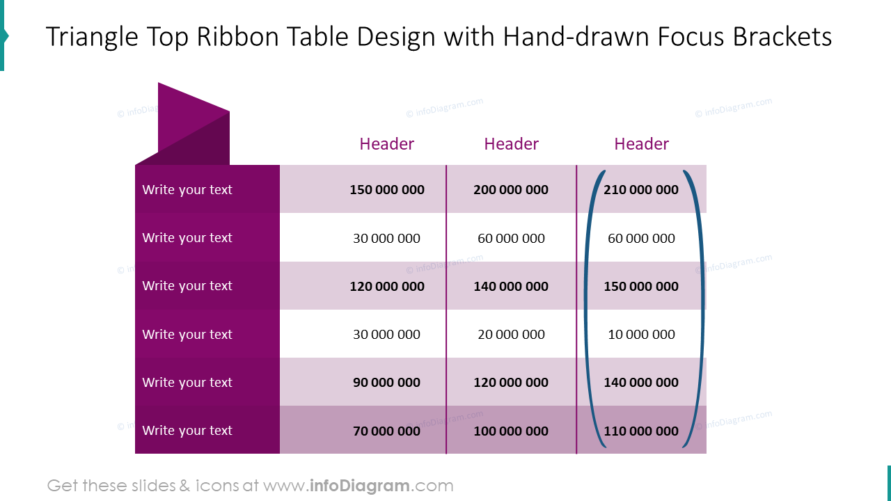 Triangle top ribbon table design with hand-drawn focus brackets