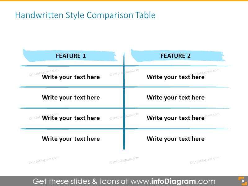 Data Tablefor Comparison example