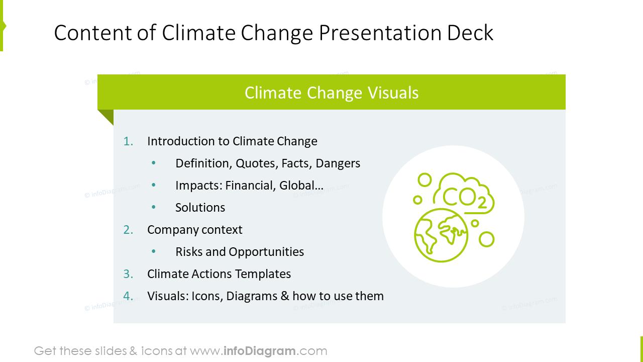 Content of climate change slide deck