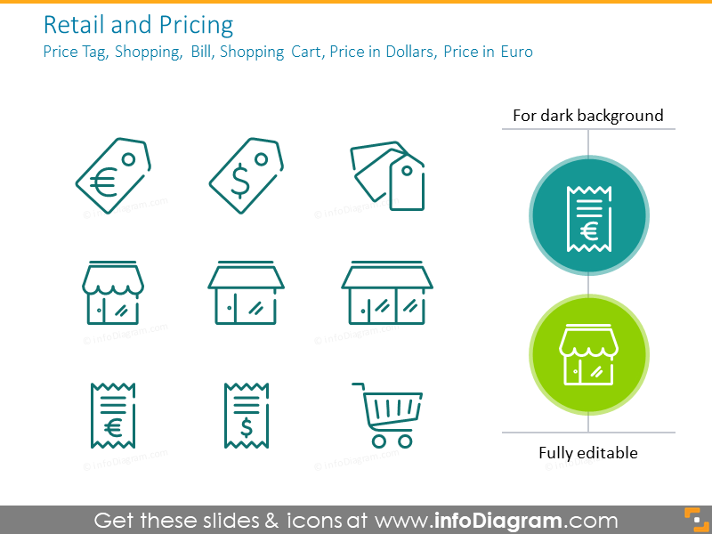 Retail and Pricing