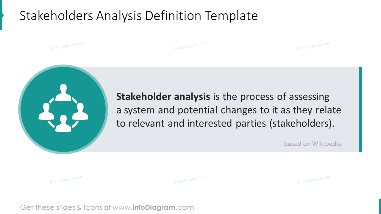 Stakeholders analysis definition slide