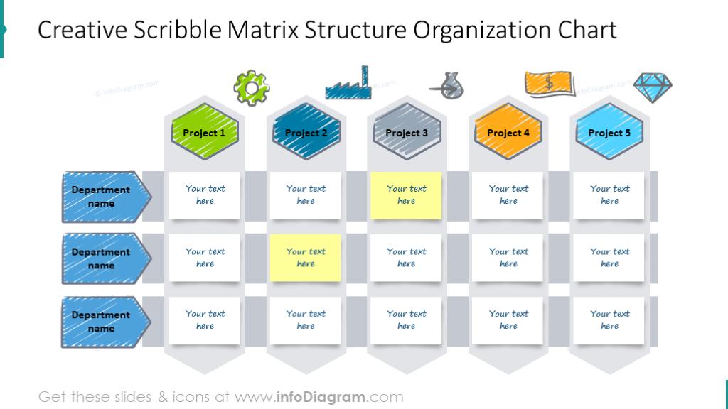 Scribble organizational matrix chart