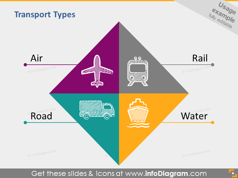 Air Road Rail Water Transport Logistics Supply