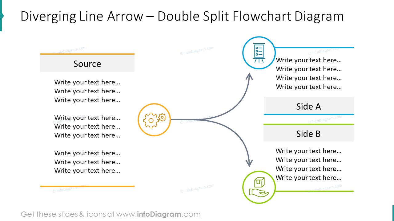 Diverging line arrow with double split flowchart diagram