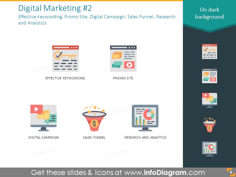 Effective keywords, promo site, digital campaign, sales funnel icons