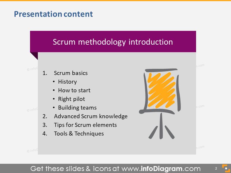 Scrum Presentation Content