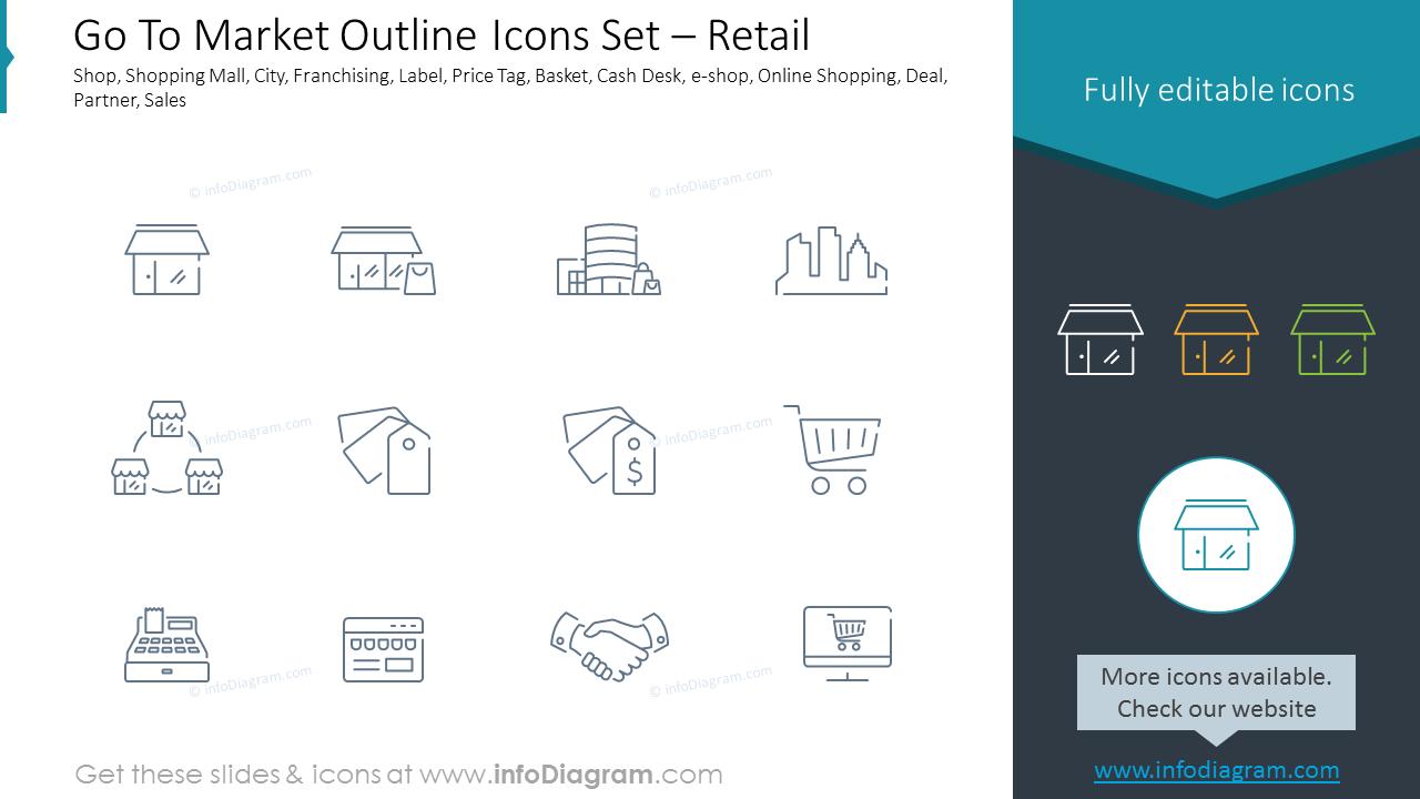 Go To Market Outline Icons Set – Retail