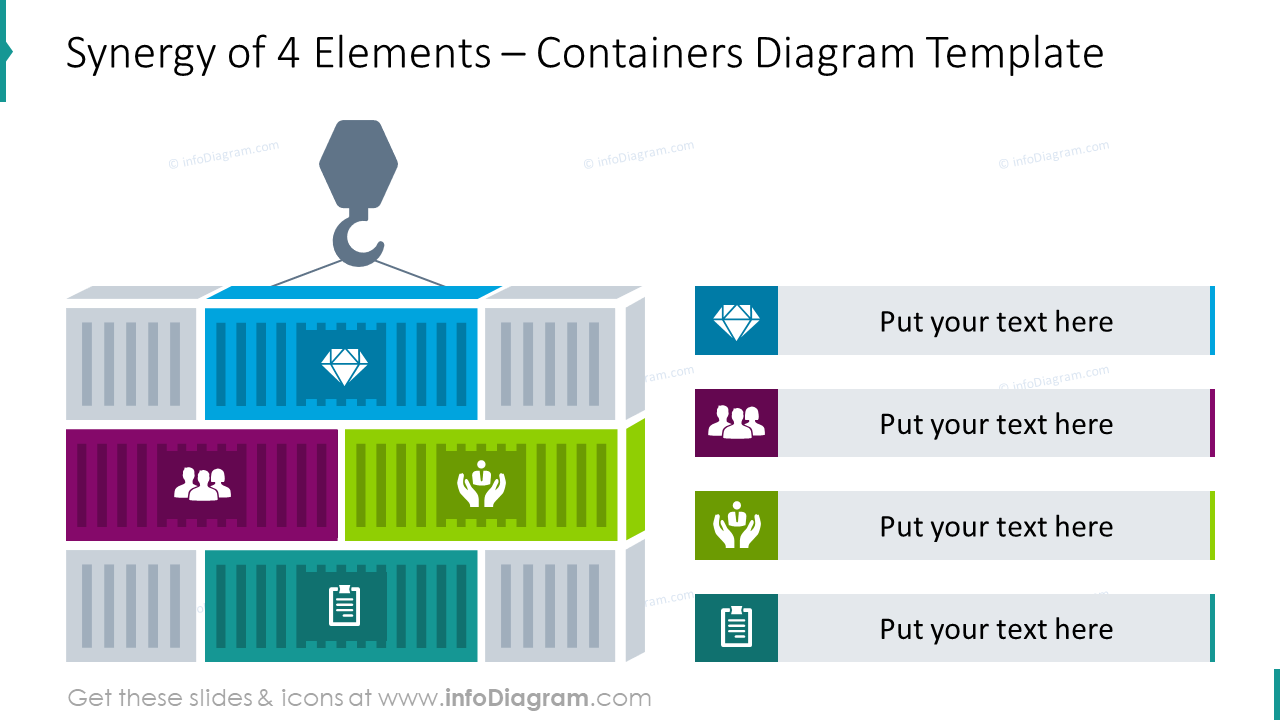 Synergy of 4 elements depicted with containers diagram