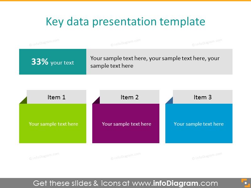 Key data presentation template
