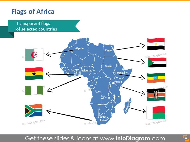 Egypt PPT Map Flag Demographic data Population GDP Africa