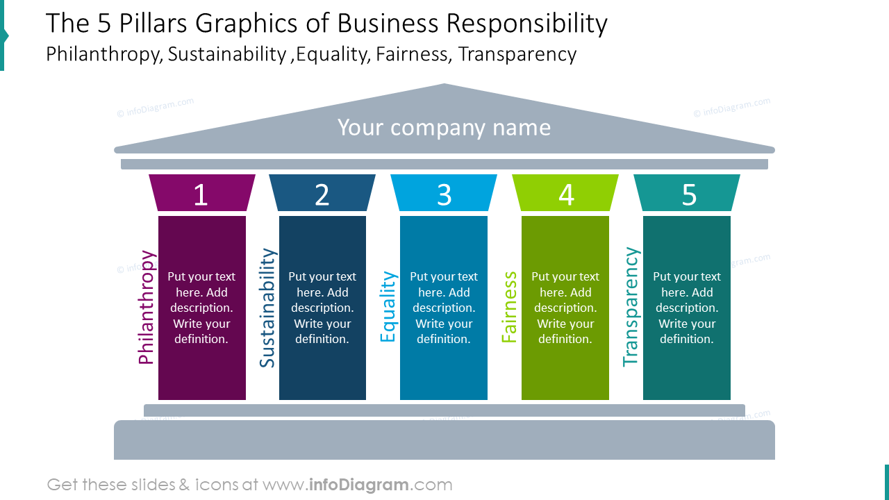 The 5 pillars graphics of business responsibility design