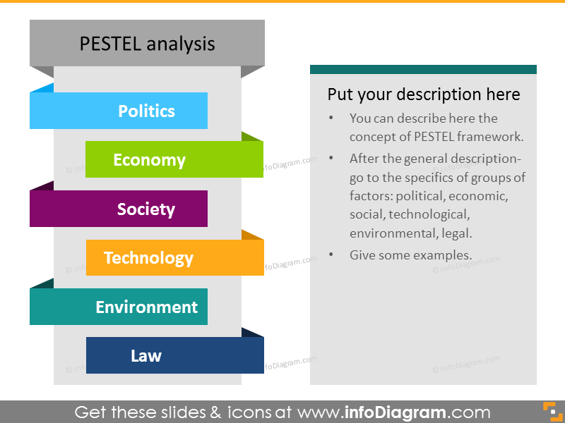 modern PESTEL analysis ppt template column diagram