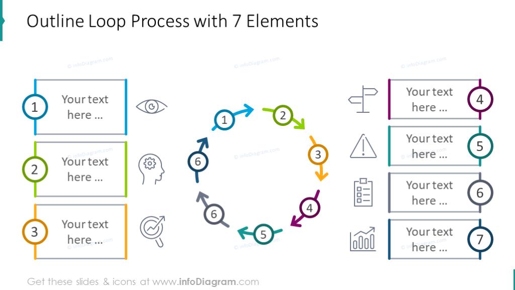 7 elements loop process chart