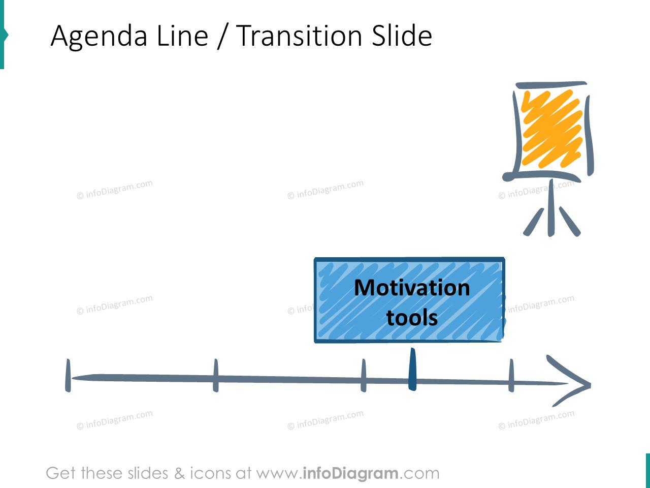 motivation training agenda transition slide tools icons ppt clipart