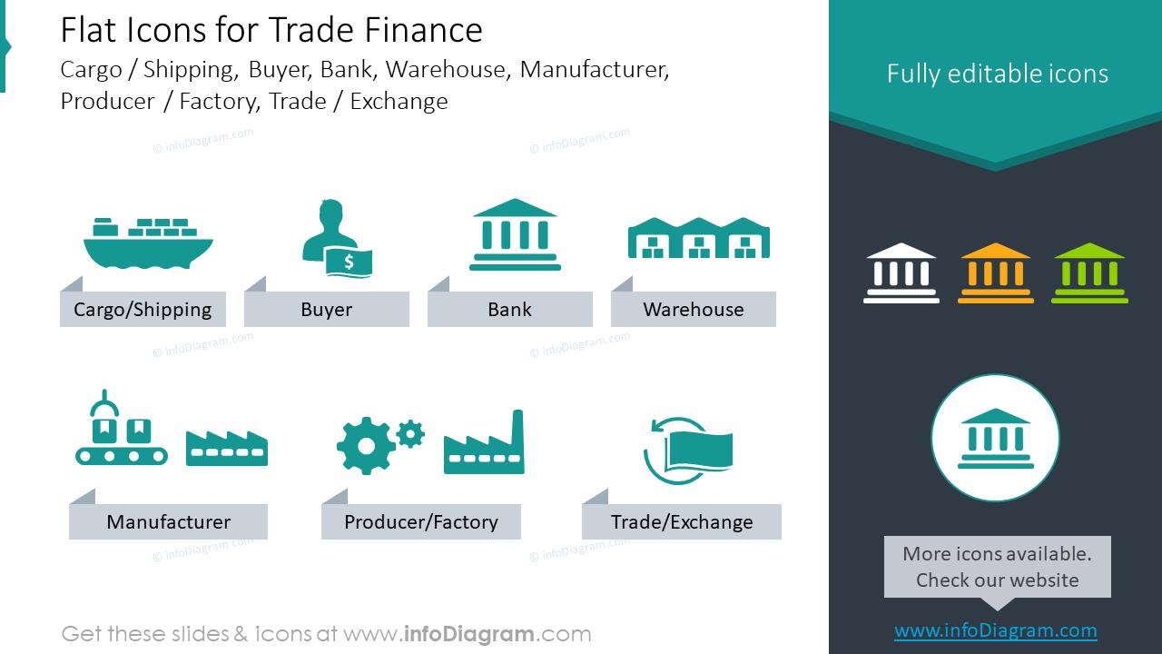 Flat Icons: Export, Import, Advantage, Disadvantage, Supplier, Supply