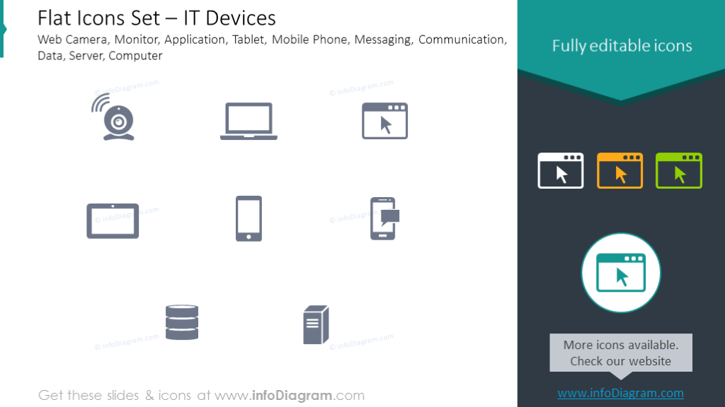 Flat Icons: IT Devices, Web Camera, Tablet, Messaging, Server, Computer
