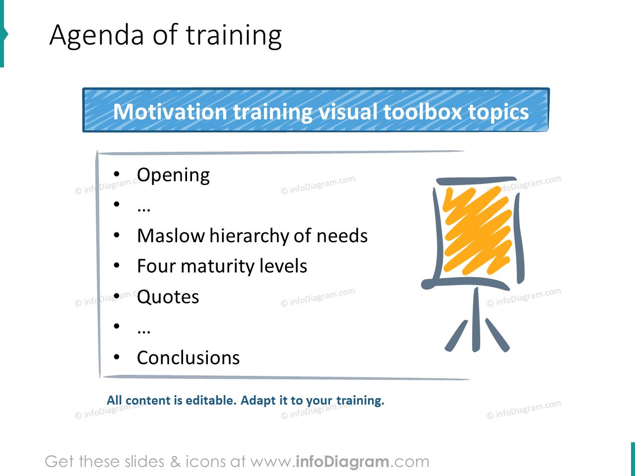motivation training agenda flipchart icons ppt clipart