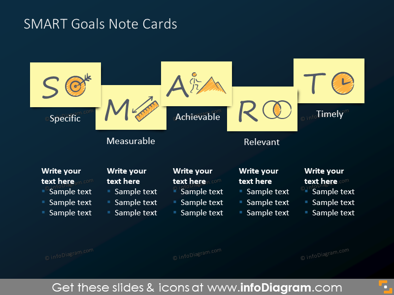 SMART goals blackboard note cards