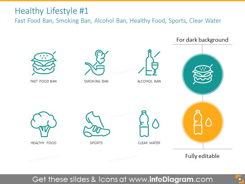 Healthy lifestyle symbols set: losing weight, health threads