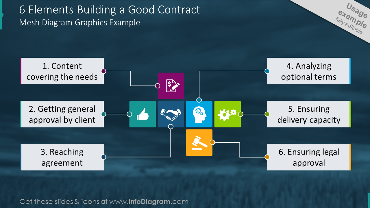 Template for 6 items presenting good contract mesh graphics