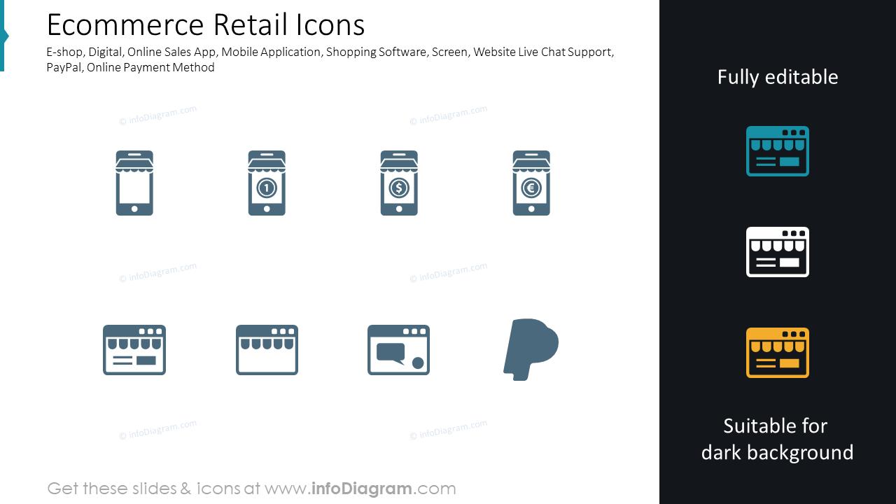 E-commerce and onlile shop application