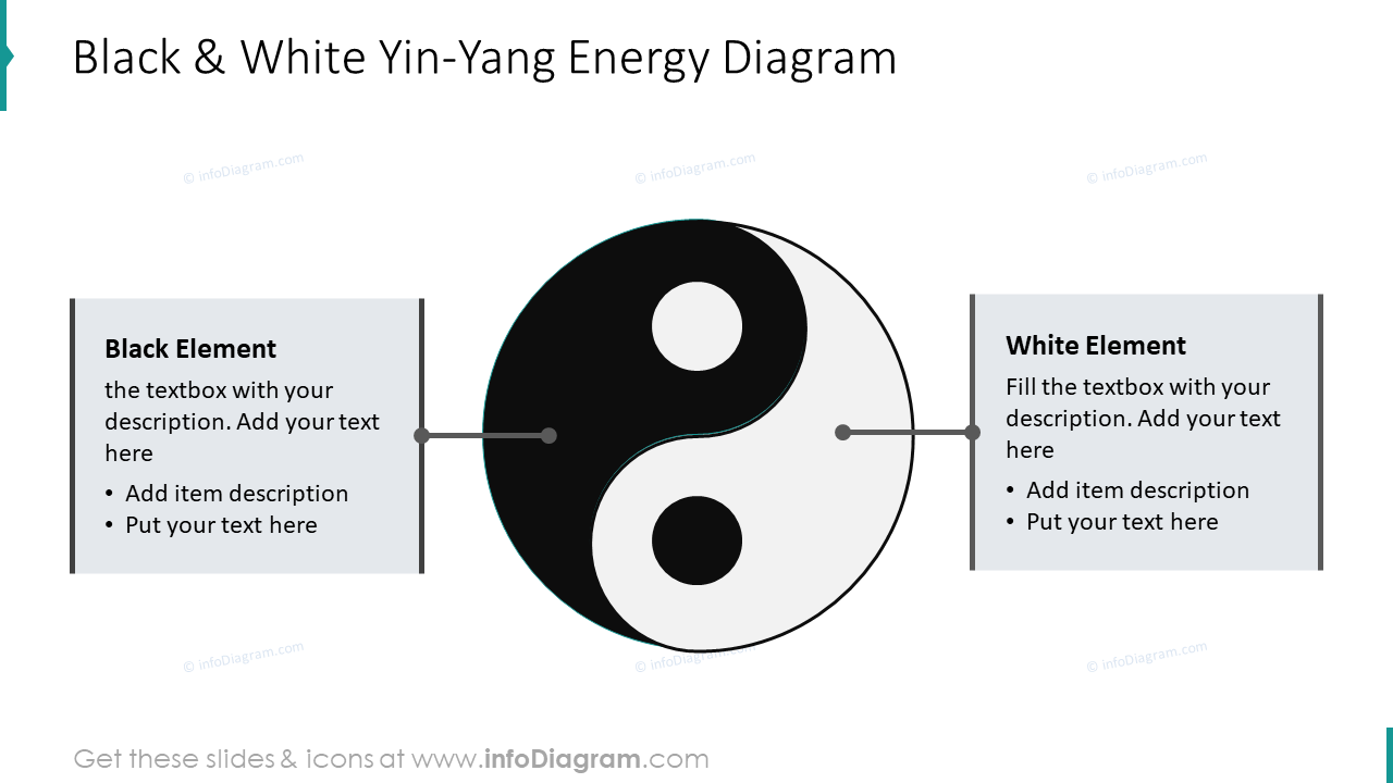 15 Ppt Yin Yang Charts To Illustrate Balance Interrelation Opposition And Dualism