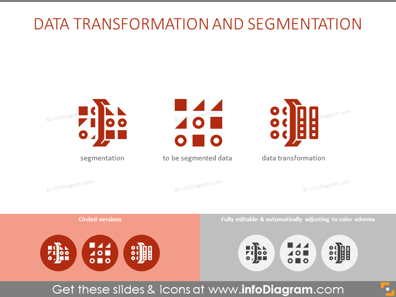 Data transformation and segmentation