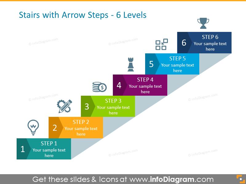 Diagram for describing Next Steps for 6 Elements