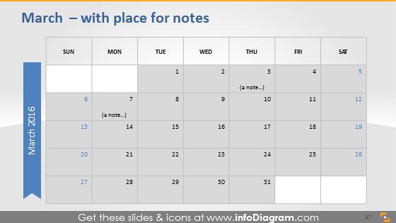 March school notes plan 2016 slide