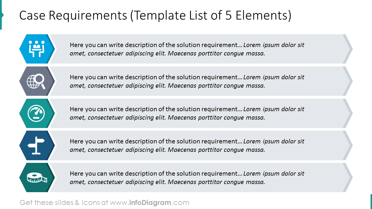 Five elements case requirements list chart with icons