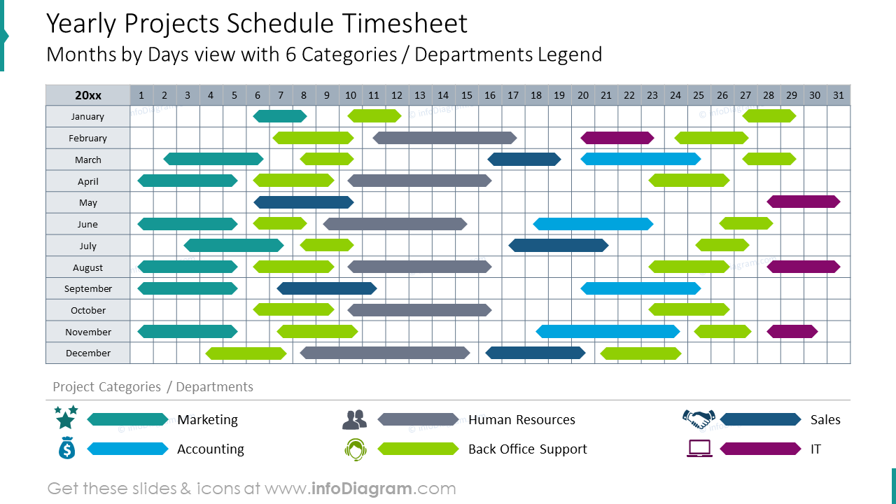 Yearly projects schedule timesheet