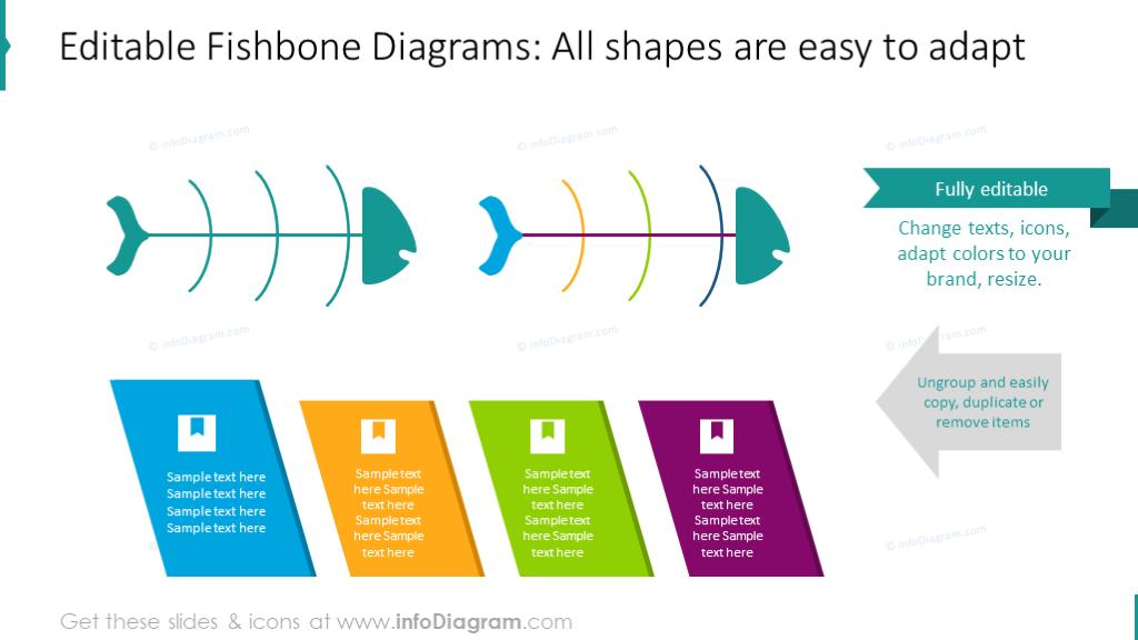 Editable fishbone diagrams