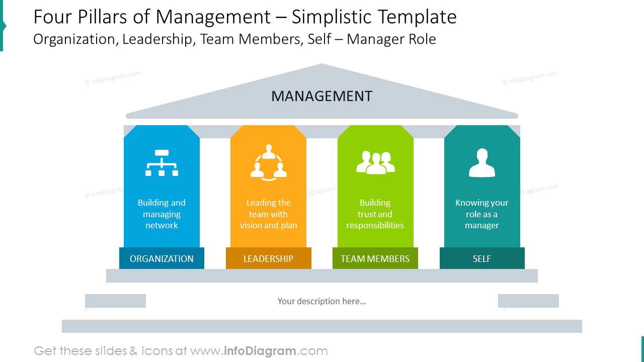 13 Corporate Strategy Pillars Graphic Charts Ppt Template