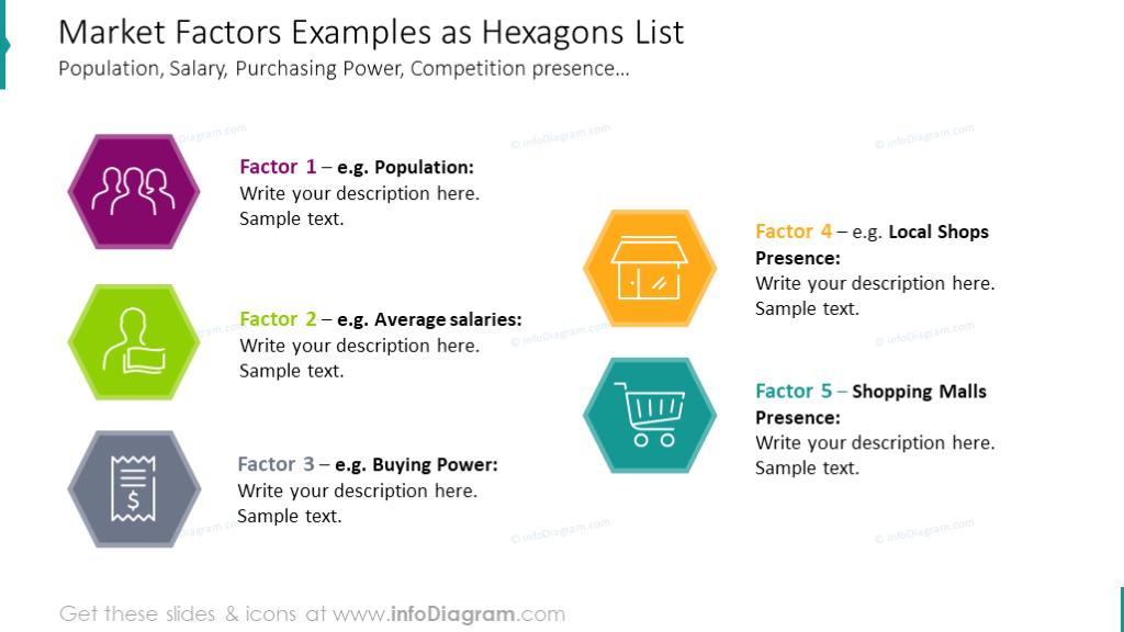 Example of market factors  colorful hexagon list