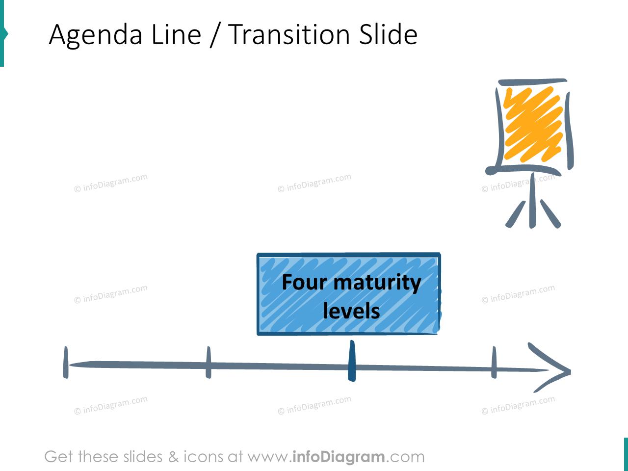 motivation training agenda transition slide 4maturity icons ppt clipart
